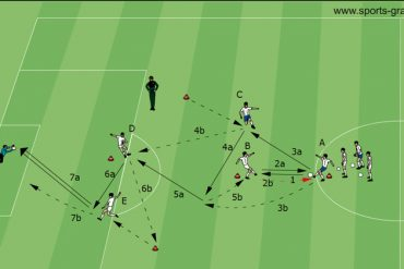 DVD Attacking Soccer 2: Brasilian Combination Step 4
