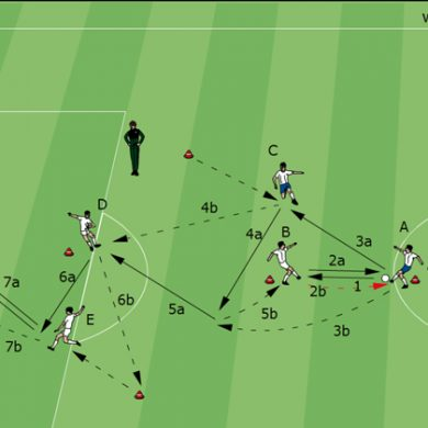 DVD Attacking Soccer 2: Brasilian Combination Step 4