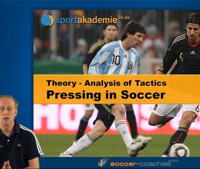Soccer Tactics - Pressing in Soccer 1