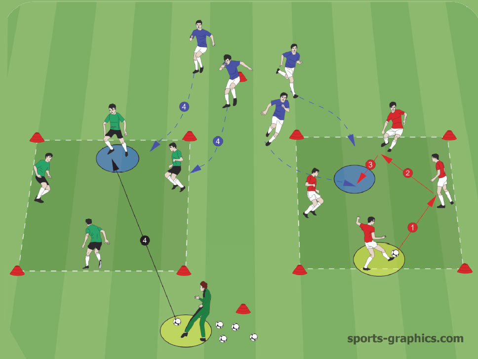 Counter-Pressing Football Drill