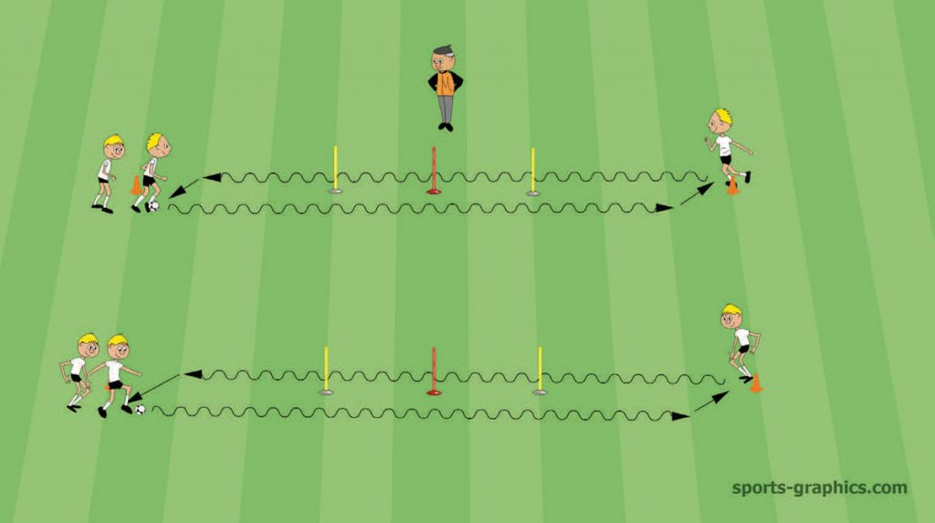 Soccer Drill for Kids