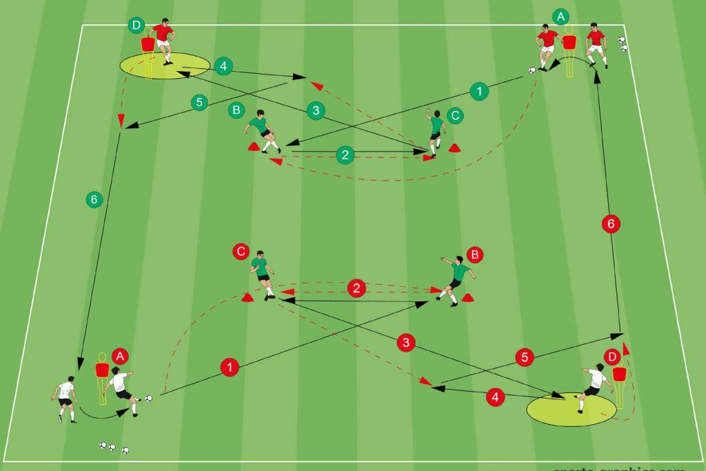 Double Square Drill Soccer